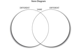 Venn-Diagram[2]